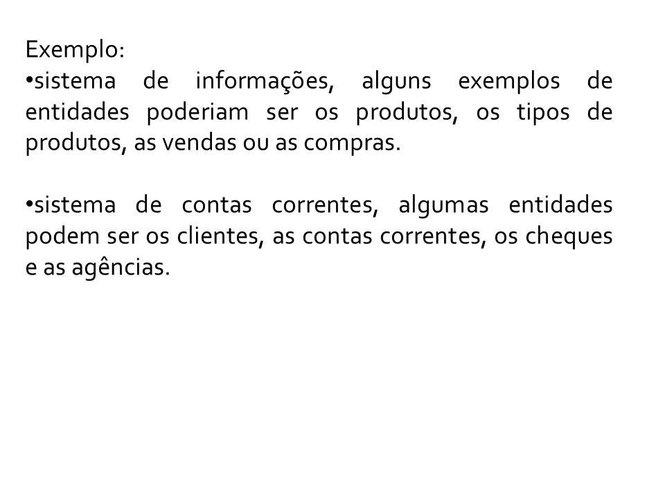 Exemplo: sistema de informações, alguns exemplos de entidades poderiam ser os produtos, os tipos de produtos, as vendas ou as compras.