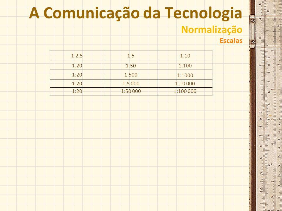 A Comunicação da Tecnologia Normalização Escalas