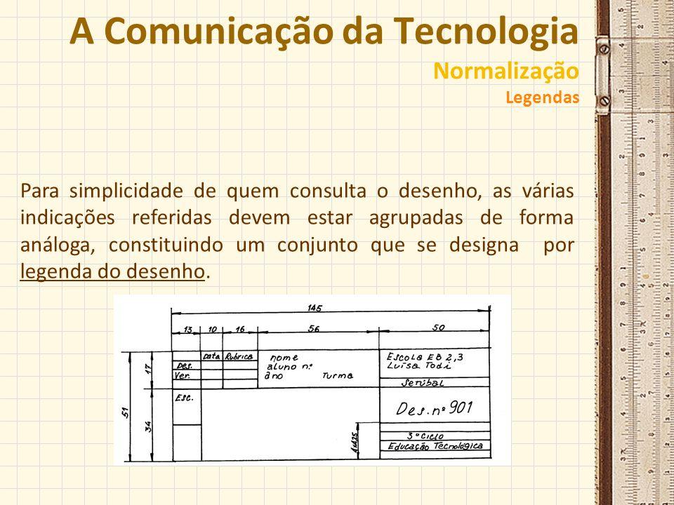 A Comunicação da Tecnologia Normalização Legendas
