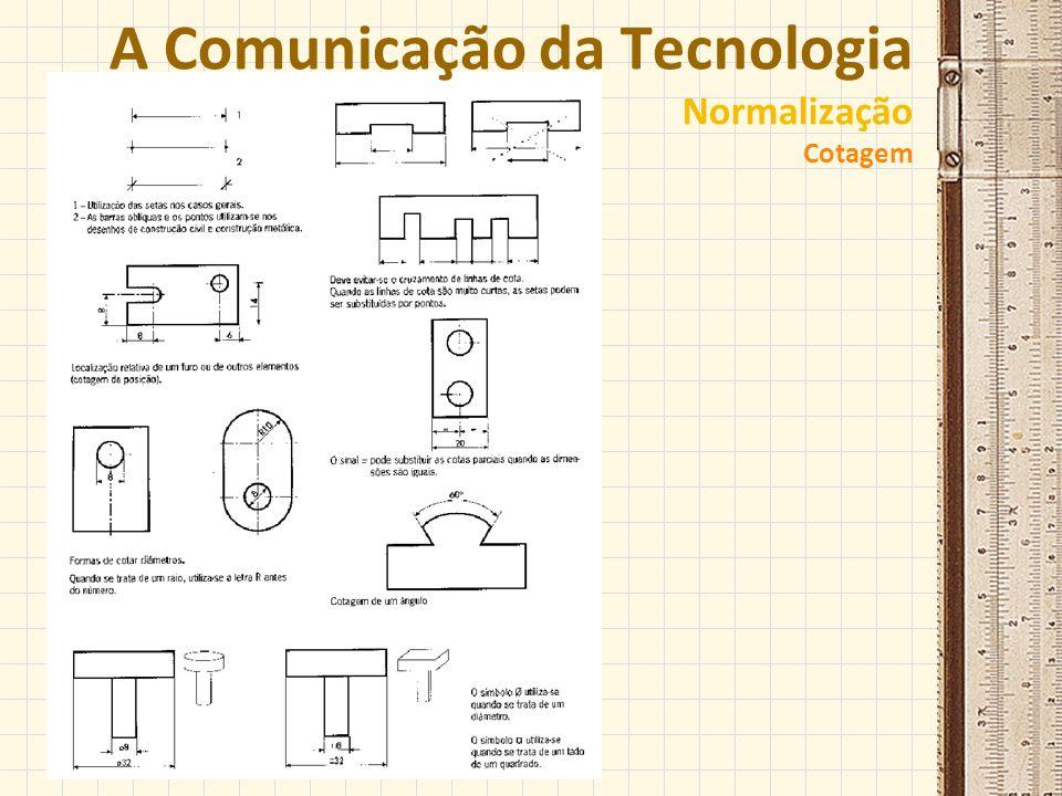 A Comunicação da Tecnologia Normalização Cotagem