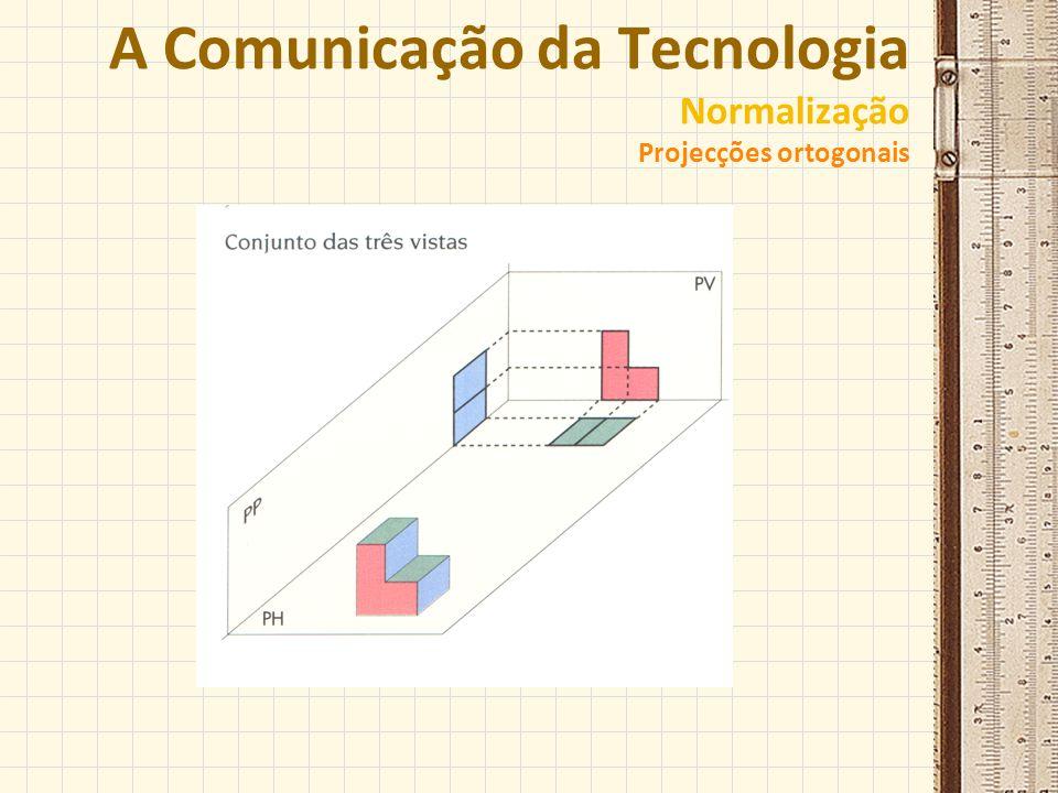 A Comunicação da Tecnologia Normalização Projecções ortogonais