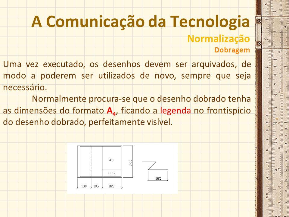 A Comunicação da Tecnologia Normalização Dobragem