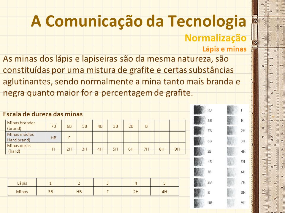 A Comunicação da Tecnologia Normalização Lápis e minas