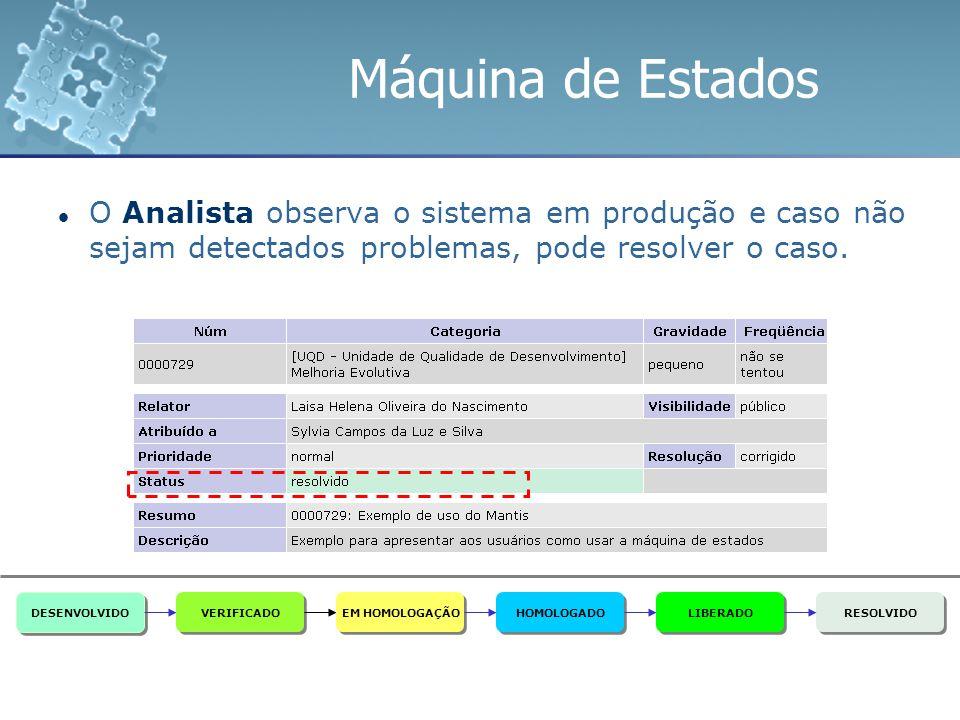 Máquina de Estados O Analista observa o sistema em produção e caso não sejam detectados problemas, pode resolver o caso.