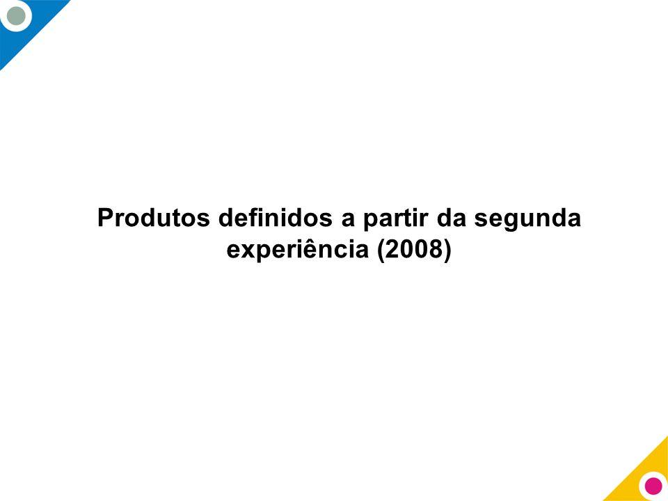Produtos definidos a partir da segunda experiência (2008)