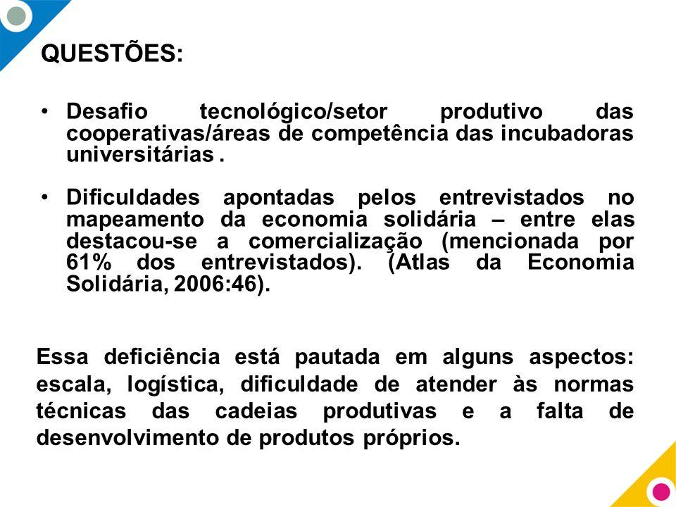 QUESTÕES: Desafio tecnológico/setor produtivo das cooperativas/áreas de competência das incubadoras universitárias .