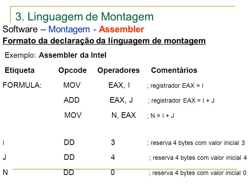 3. Linguagem de Montagem Software – Montagem - Assembler