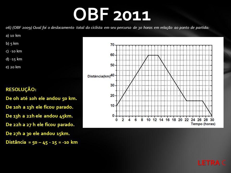 OBF 2011 LETRA C RESOLUÇÃO: De oh até 10h ele andou 50 km.