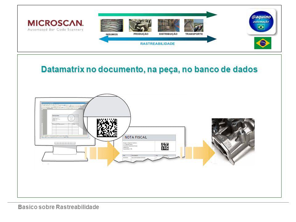 Datamatrix no documento, na peça, no banco de dados