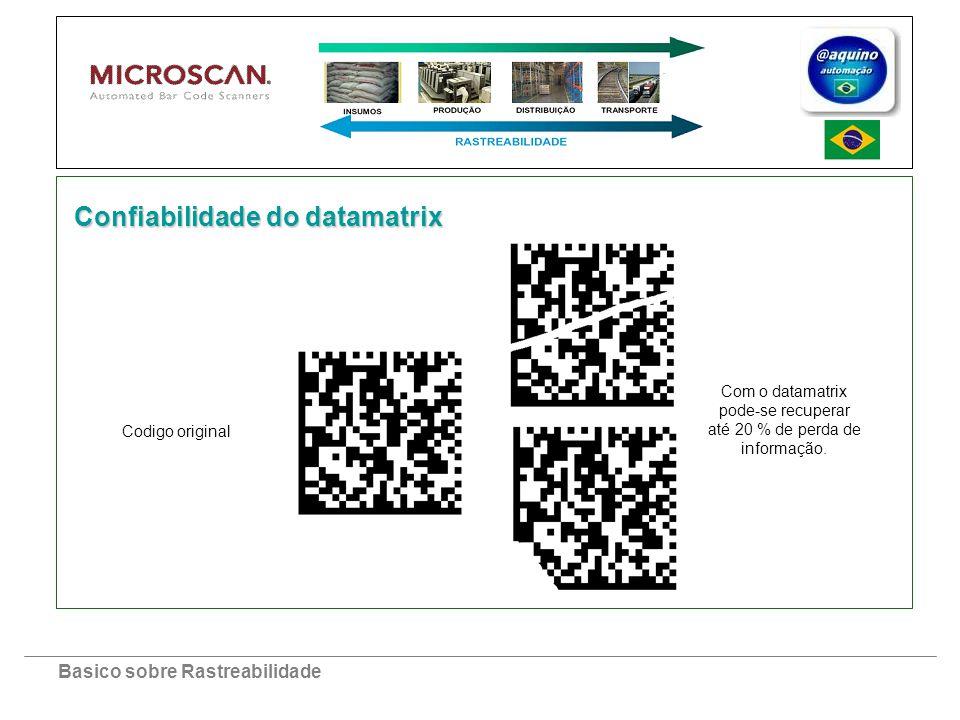 Confiabilidade do datamatrix