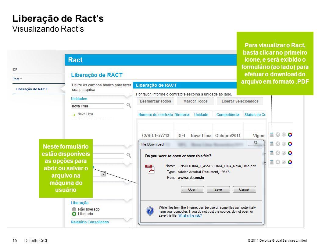 Liberação de Ract's Visualizando Ract's