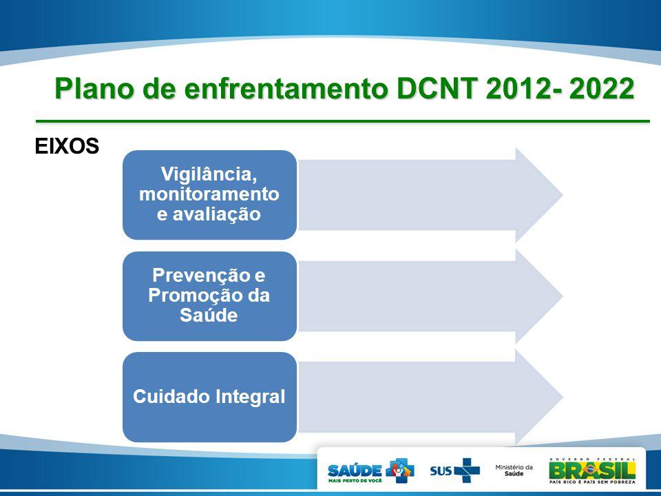 Plano de enfrentamento DCNT 2012- 2022