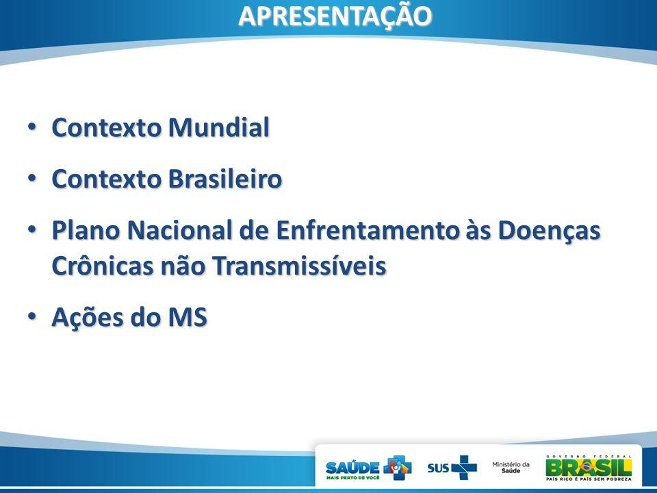 APRESENTAÇÃO Contexto Mundial. Contexto Brasileiro. Plano Nacional de Enfrentamento às Doenças Crônicas não Transmissíveis.