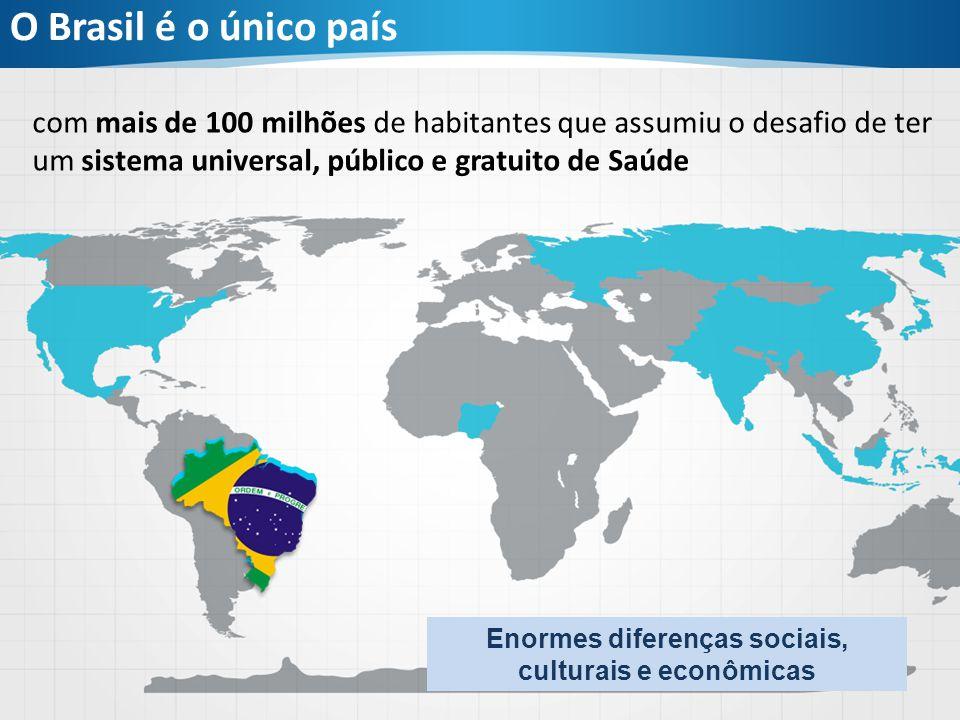 Enormes diferenças sociais, culturais e econômicas
