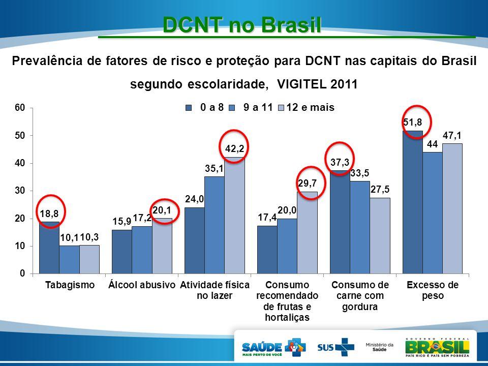 DCNT no Brasil Prevalência de fatores de risco e proteção para DCNT nas capitais do Brasil segundo escolaridade, VIGITEL 2011.