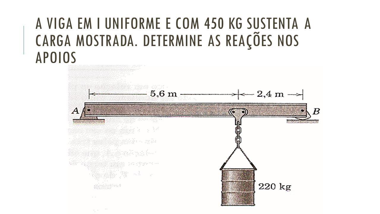A viga em I uniforme e com 450 kg sustenta a carga mostrada