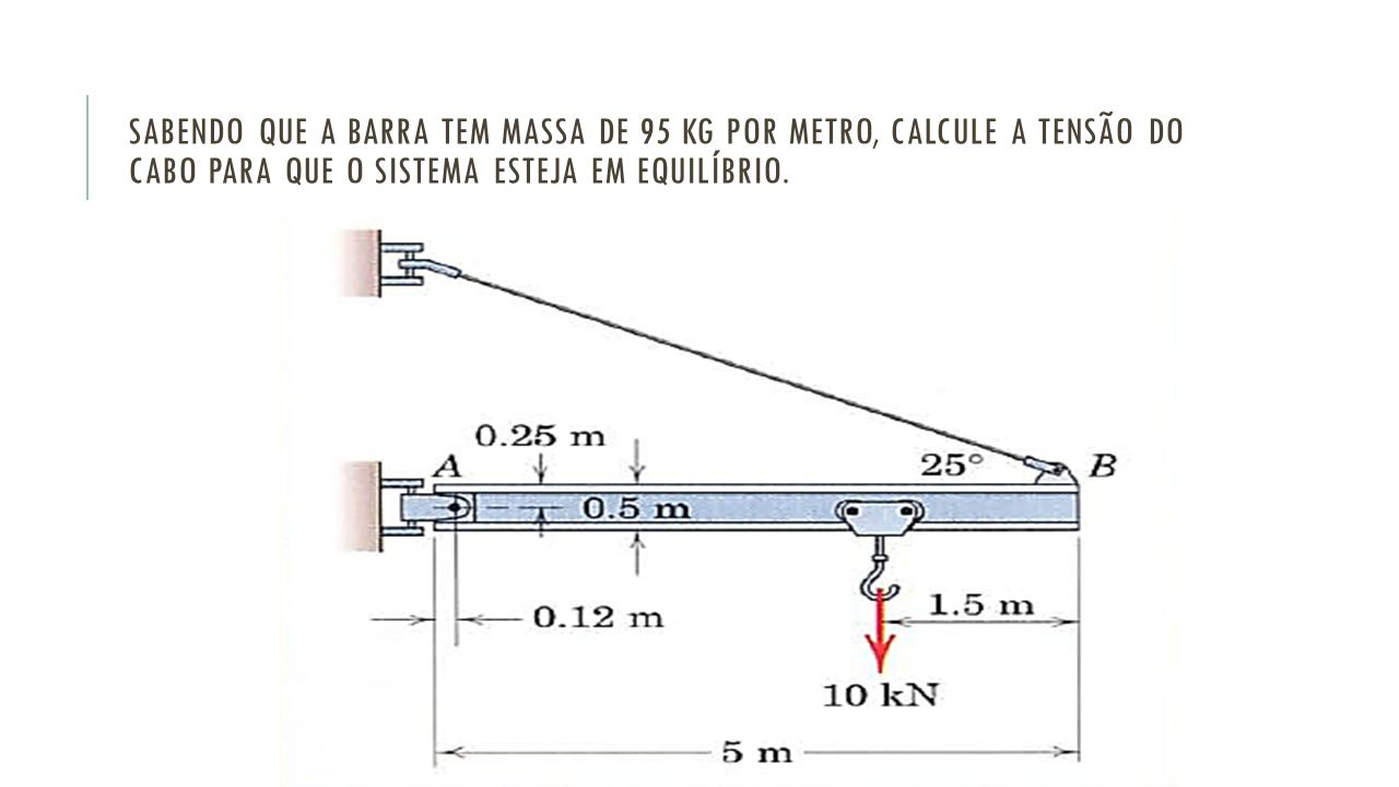 Sabendo que a barra tem massa de 95 kg por metro, calcule a Tensão do cabo para que o sistema esteja em equilíbrio.
