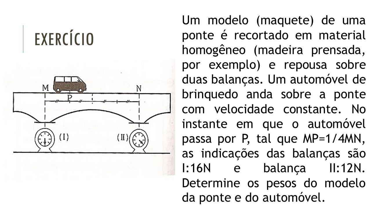 Um modelo (maquete) de uma ponte é recortado em material homogêneo (madeira prensada, por exemplo) e repousa sobre duas balanças. Um automóvel de brinquedo anda sobre a ponte com velocidade constante. No instante em que o automóvel passa por P, tal que MP=1/4MN, as indicações das balanças são I:16N e balança II:12N. Determine os pesos do modelo da ponte e do automóvel.