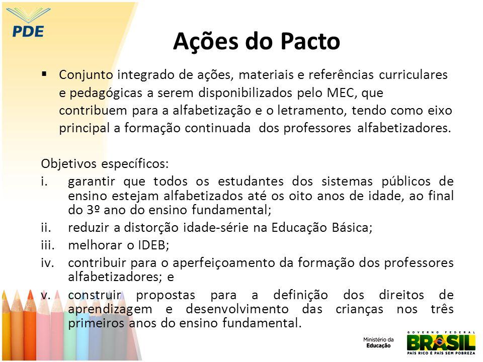 Ações do Pacto