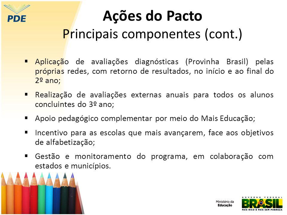 Principais componentes (cont.)