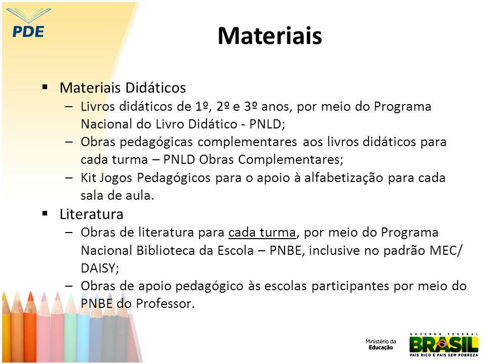 Materiais Materiais Didáticos Literatura