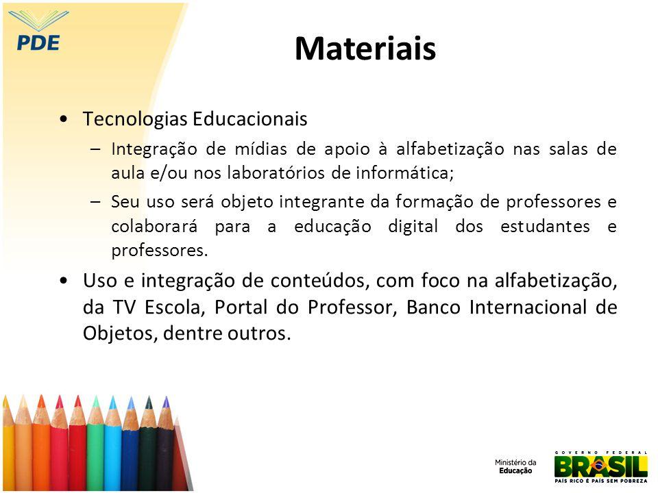 Materiais Tecnologias Educacionais