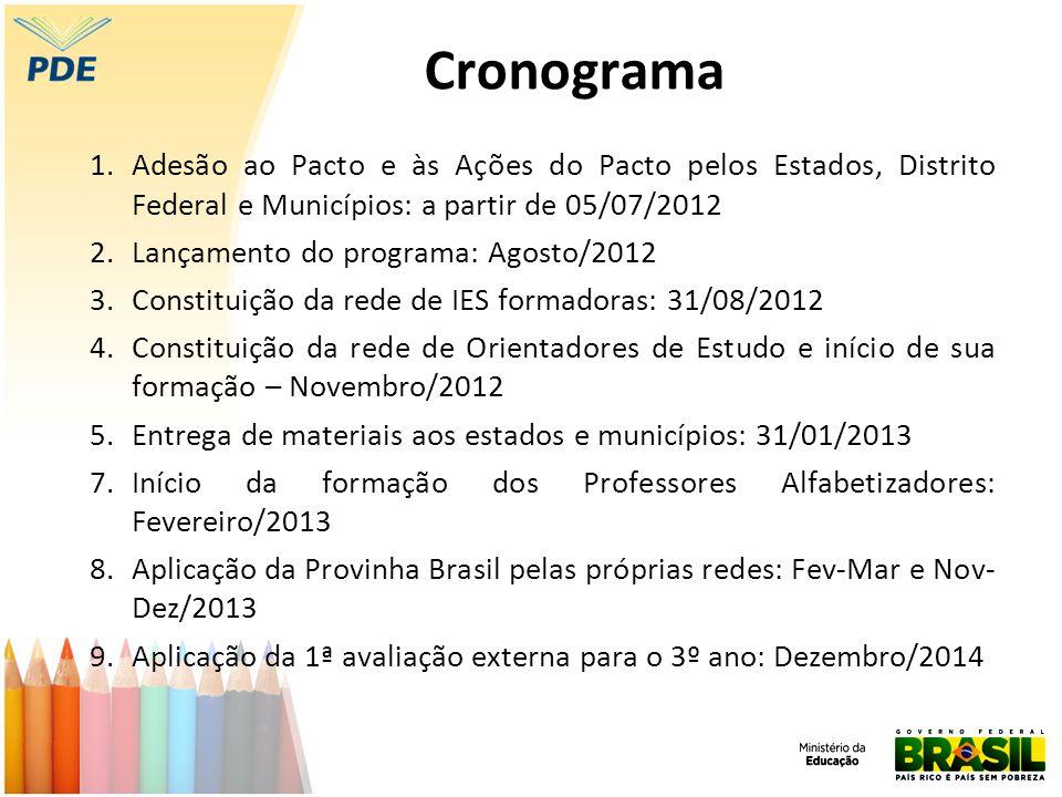 Cronograma Adesão ao Pacto e às Ações do Pacto pelos Estados, Distrito Federal e Municípios: a partir de 05/07/2012.