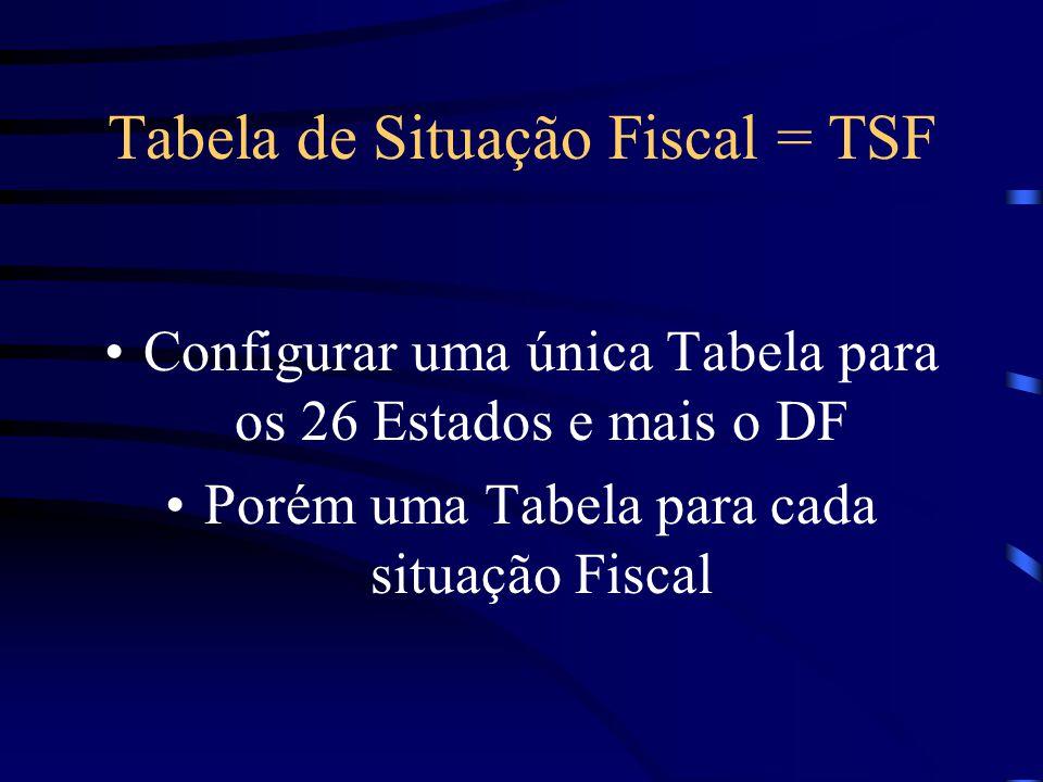 Tabela de Situação Fiscal = TSF