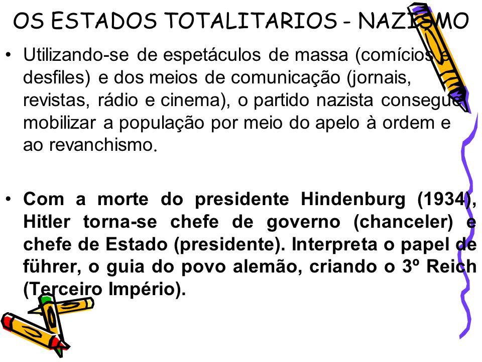 OS ESTADOS TOTALITARIOS - NAZISMO