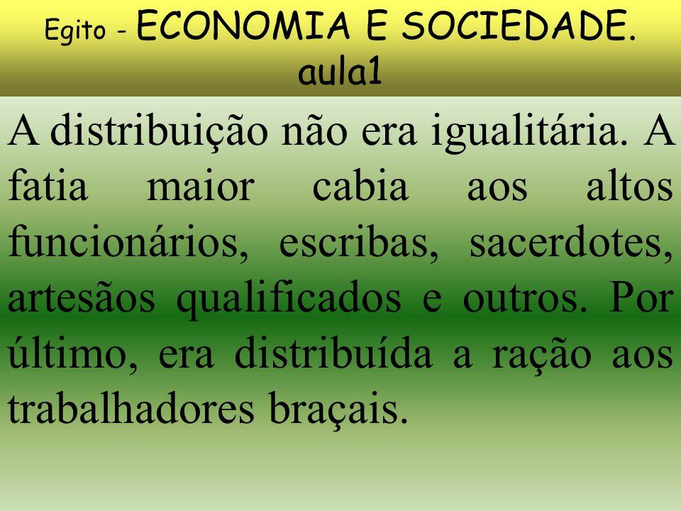 Egito - ECONOMIA E SOCIEDADE. aula1