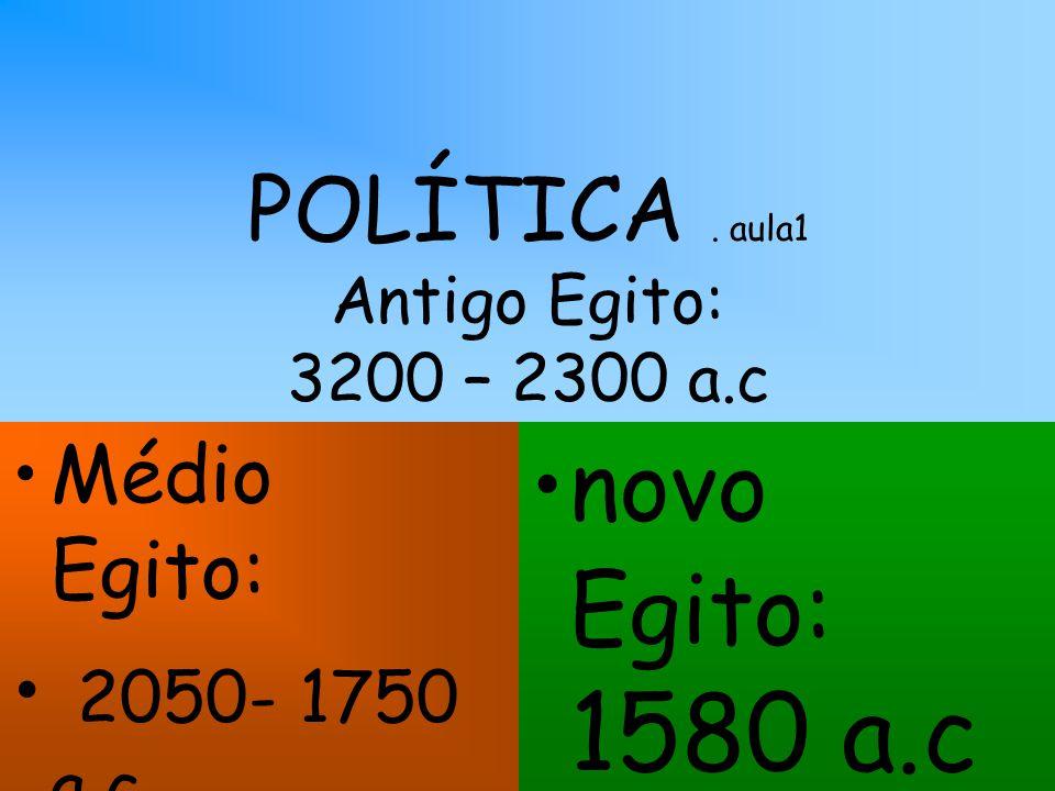 POLÍTICA . aula1 Antigo Egito: 3200 – 2300 a.c