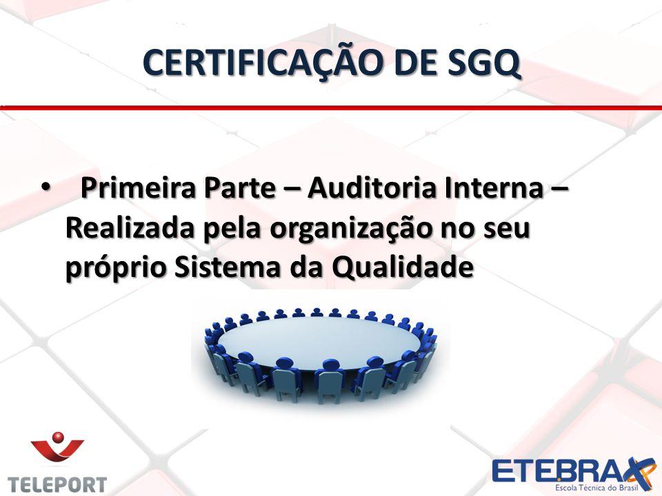 CERTIFICAÇÃO DE SGQ Primeira Parte – Auditoria Interna – Realizada pela organização no seu próprio Sistema da Qualidade.