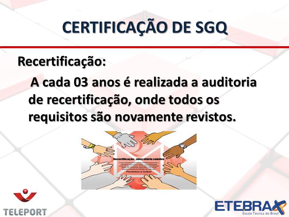 CERTIFICAÇÃO DE SGQ Recertificação: A cada 03 anos é realizada a auditoria de recertificação, onde todos os requisitos são novamente revistos.