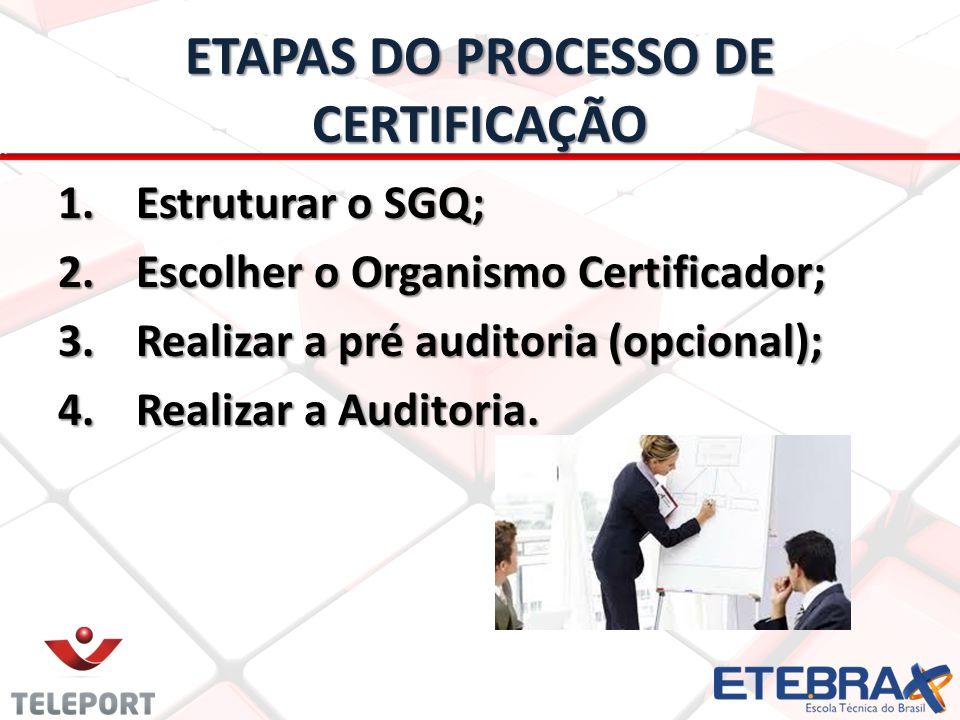 ETAPAS DO PROCESSO DE CERTIFICAÇÃO