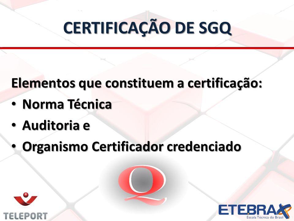 CERTIFICAÇÃO DE SGQ Elementos que constituem a certificação: