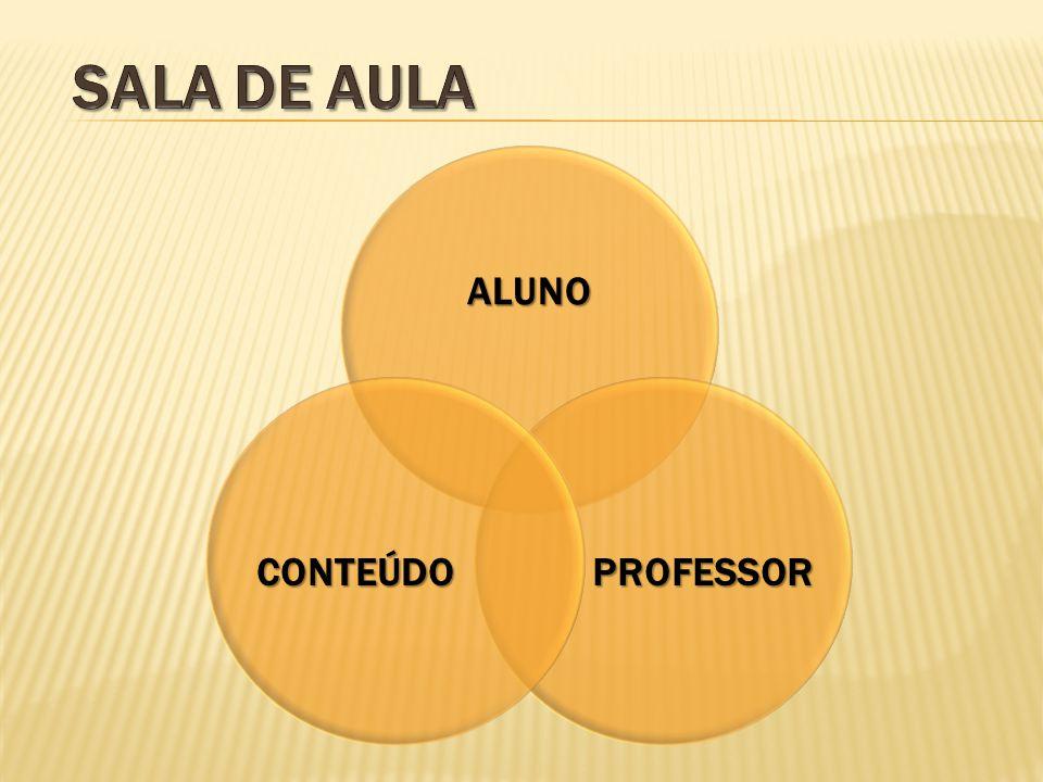 SALA DE AULA ALUNO PROFESSOR CONTEÚDO