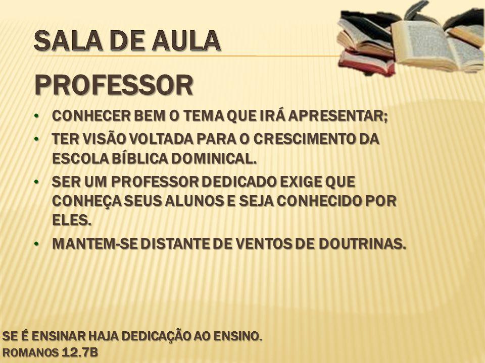 SALA DE AULA Professor Conhecer bem o tema que irá apresentar;