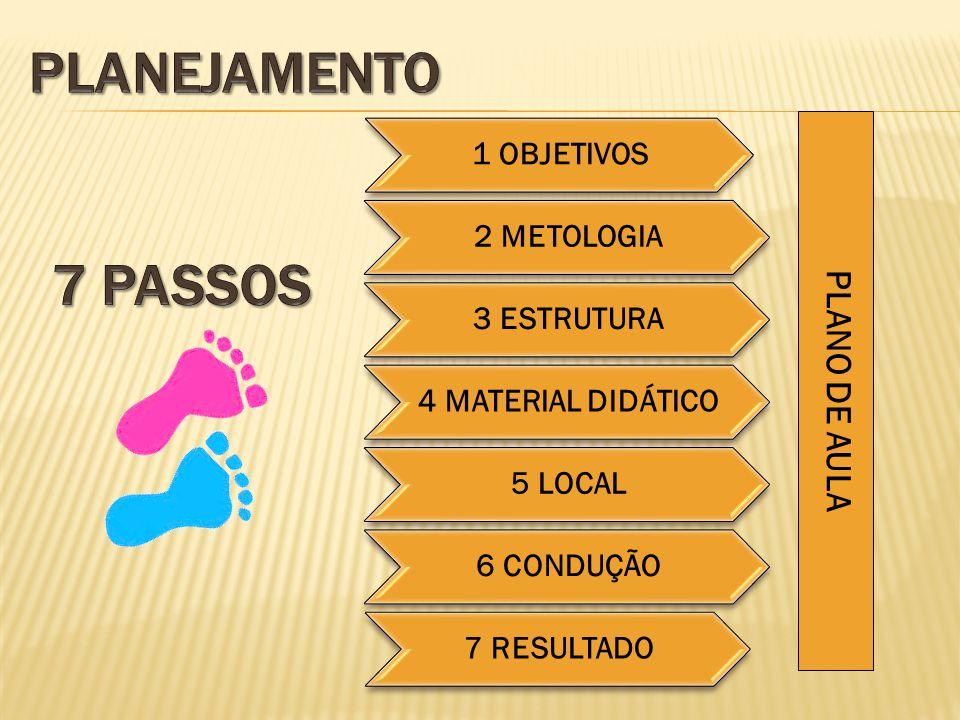 PLANEJAMENTO 7 PASSOS PLANO DE AULA 1 OBJETIVOS 2 METOLOGIA