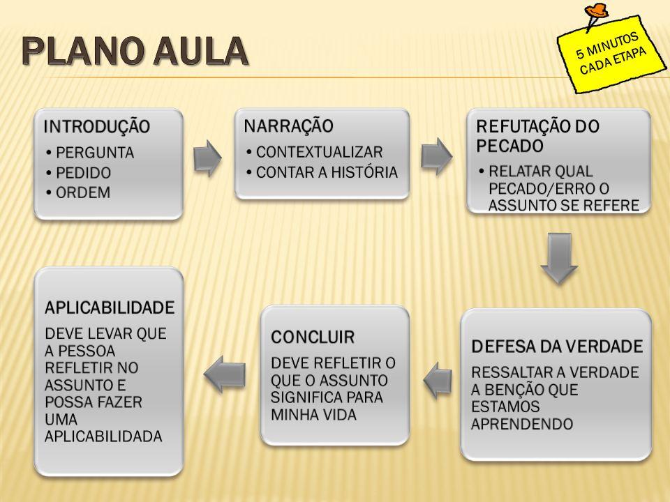 PLANO AULA INTRODUÇÃO NARRAÇÃO REFUTAÇÃO DO PECADO DEFESA DA VERDADE
