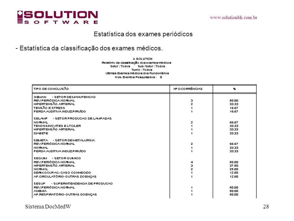 Solution Software Ltda