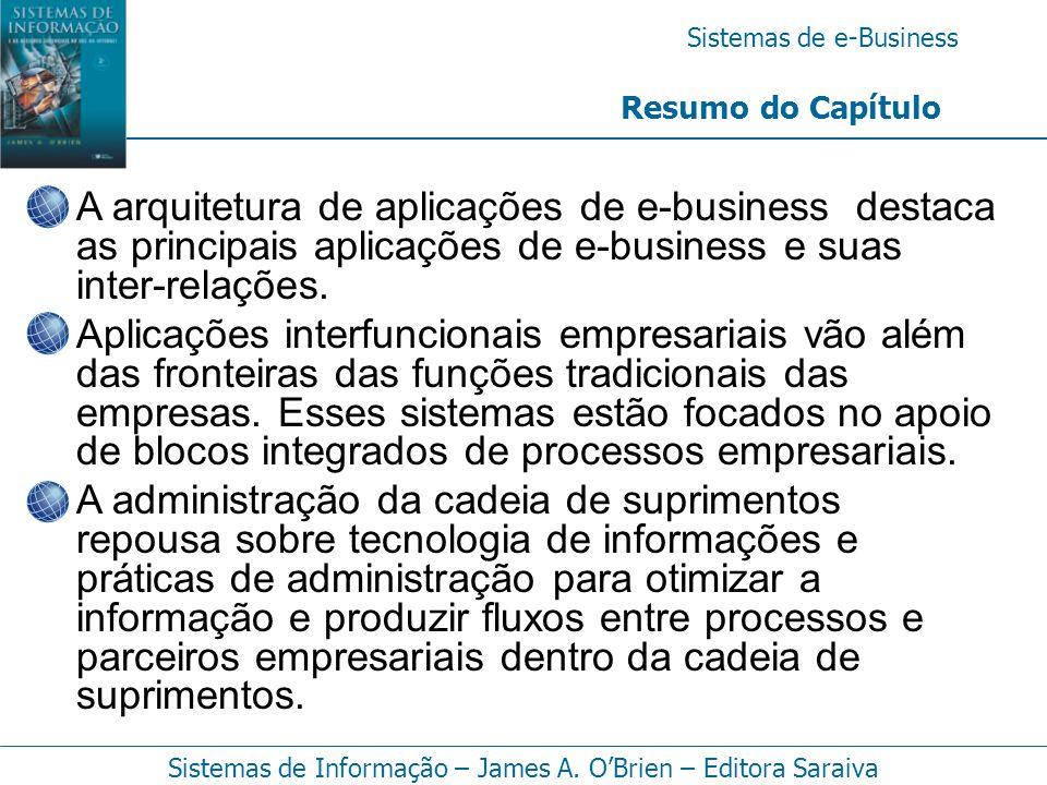 Resumo do Capítulo A arquitetura de aplicações de e-business destaca as principais aplicações de e-business e suas inter-relações.