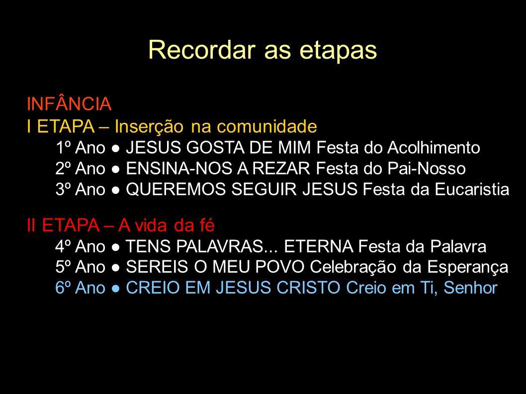 Recordar as etapas INFÂNCIA I ETAPA – Inserção na comunidade
