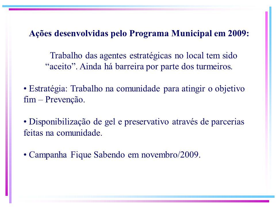 Ações desenvolvidas pelo Programa Municipal em 2009: