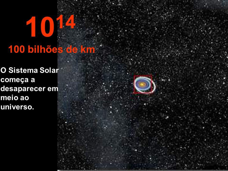 1014 100 bilhões de km O Sistema Solar começa a desaparecer em meio ao universo.