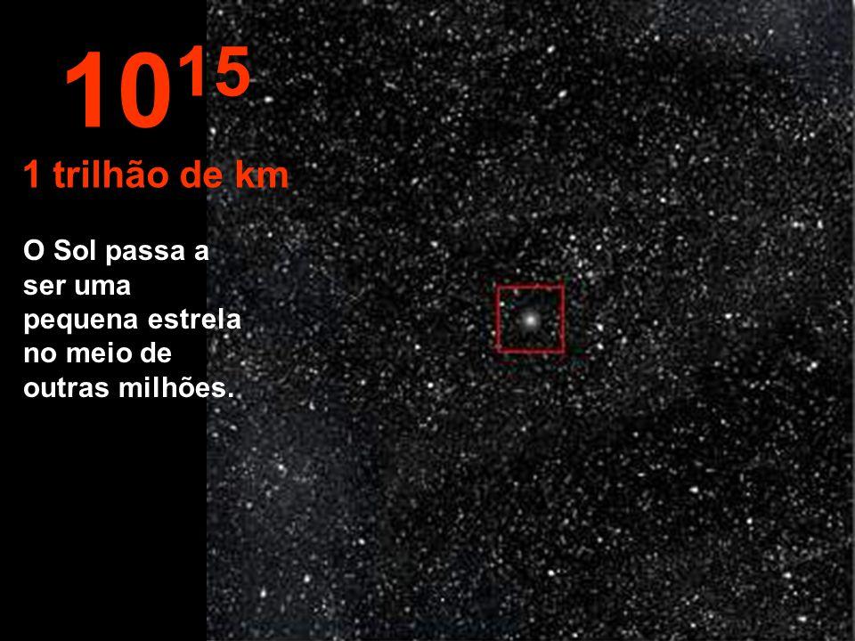 1015 1 trilhão de km O Sol passa a ser uma pequena estrela no meio de outras milhões.