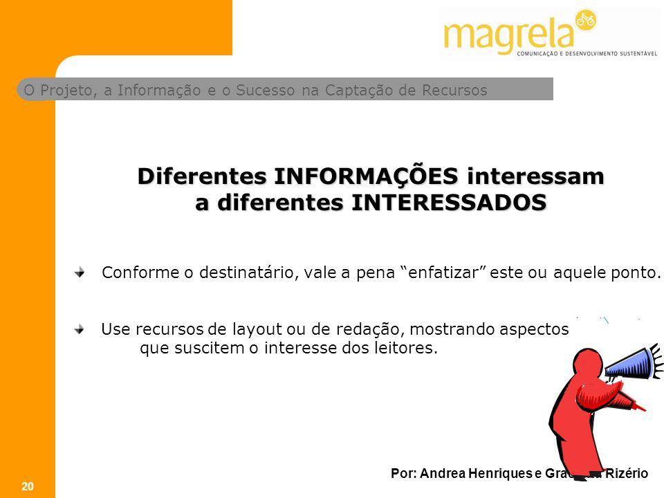 Diferentes INFORMAÇÕES interessam a diferentes INTERESSADOS