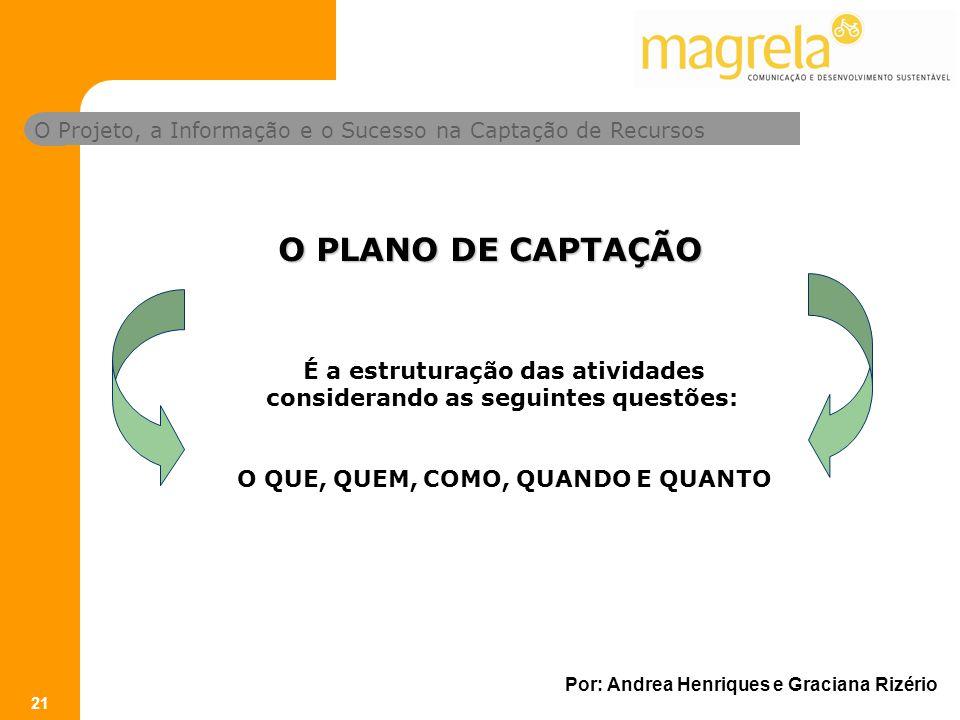 O PLANO DE CAPTAÇÃO É a estruturação das atividades