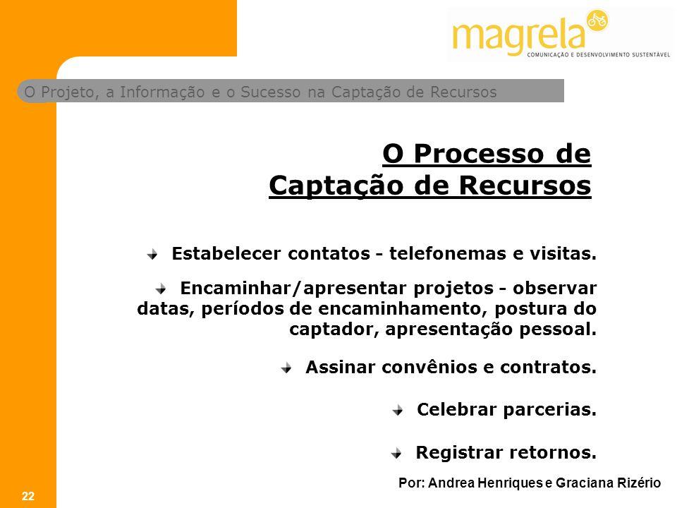 O Processo de Captação de Recursos