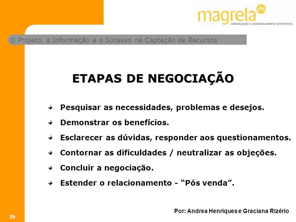 ETAPAS DE NEGOCIAÇÃO Pesquisar as necessidades, problemas e desejos.