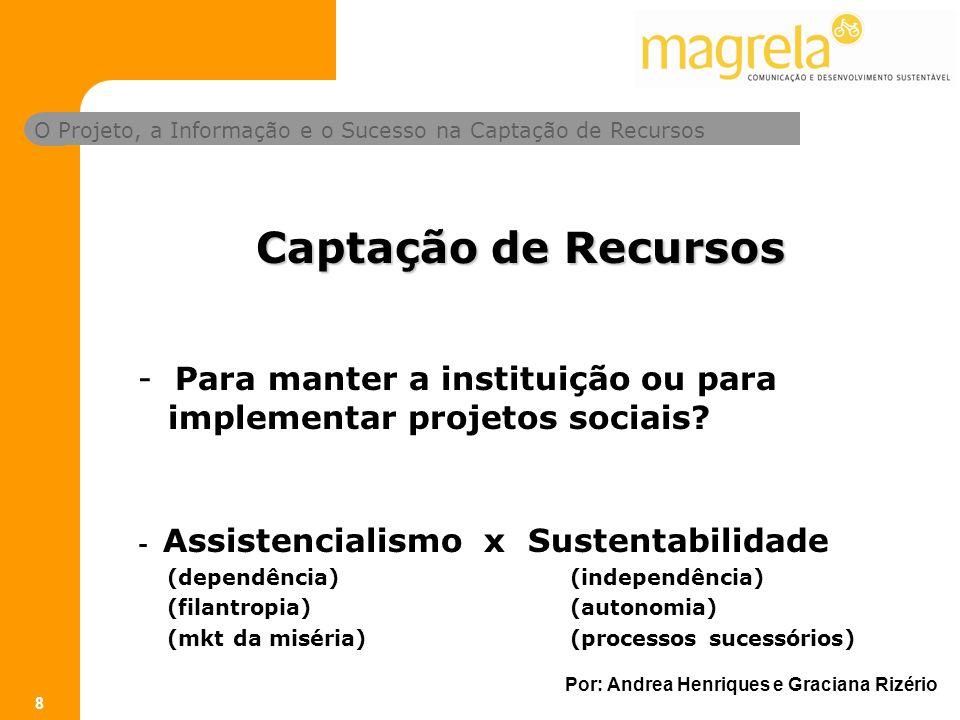 Captação de Recursos - Para manter a instituição ou para implementar projetos sociais - Assistencialismo x Sustentabilidade.